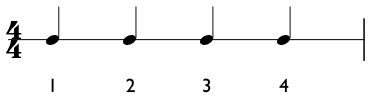 Example of quarter notes in 4/4 time