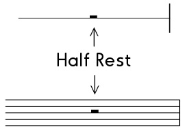 Example of half rests