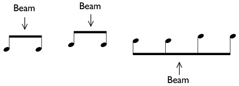 Eighth notes connected by beams with stems up and stems down