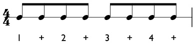 How to count eighth notes in 4/4 time