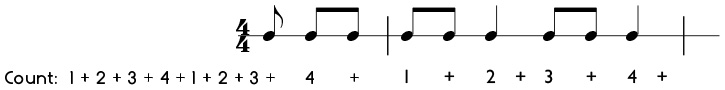 Example of how to count one and a half beats of pickup notes in 4/4 time