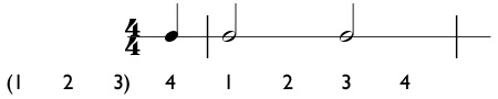 Example of a one beat pickup note in 4/4 time