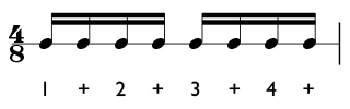 Subdividing the eighth note beat
