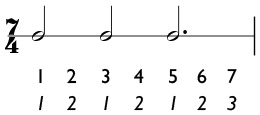 7/4 time signature with a 2 + 2 + 3 subdivision of the measure