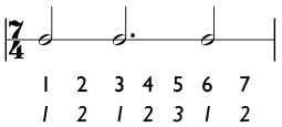 7/4 time signature with a 2 + 3 + 2 subdivision of the measure