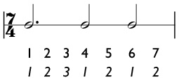7/4 signature time with a 3 + 2 + 2 subdivision of the measure