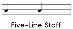 Example of a five-line staff
